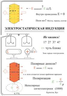 шаталов 1